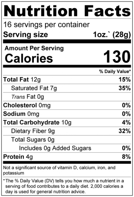 Cacao Nibs Nutrition Facts