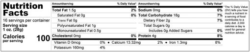 Black Quinoa Nutrition Facts