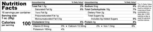 Black Quinoa Nutrition Facts
