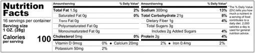 Everything Bagel Chips Nutrition Facts