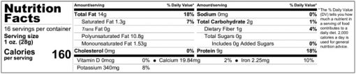 Ground Hemp Meal Nutrition Facts