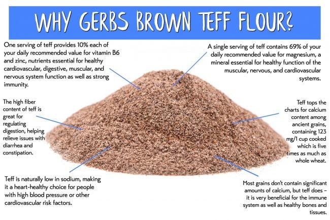 GERBS BROWN TEFF FLOUR ingredients