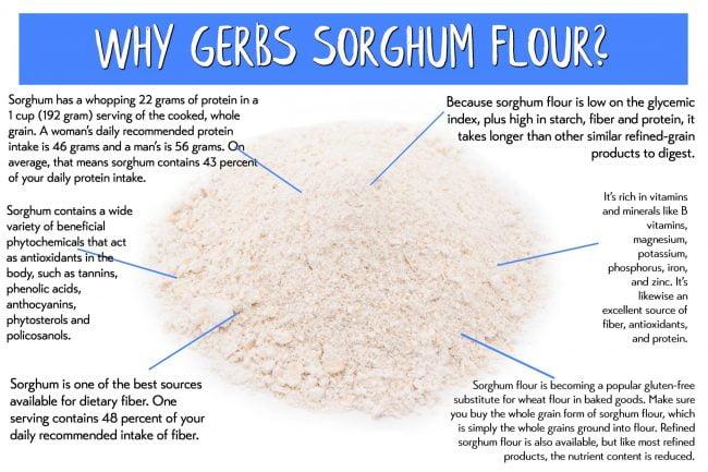 GERBS SORGHUM FLOUR ingredients